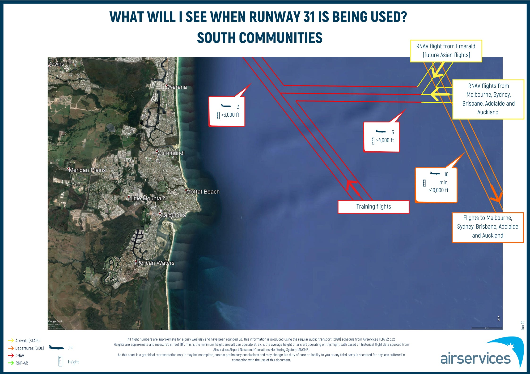 Sunshine Coast Runway 31 - south.png