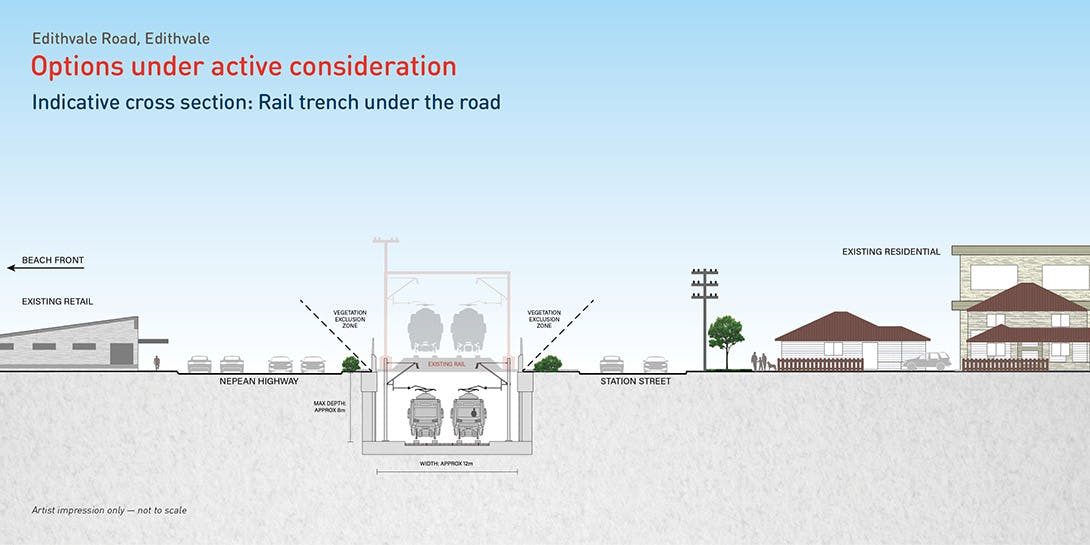 Edithvale Road – Rail Under – Cross section