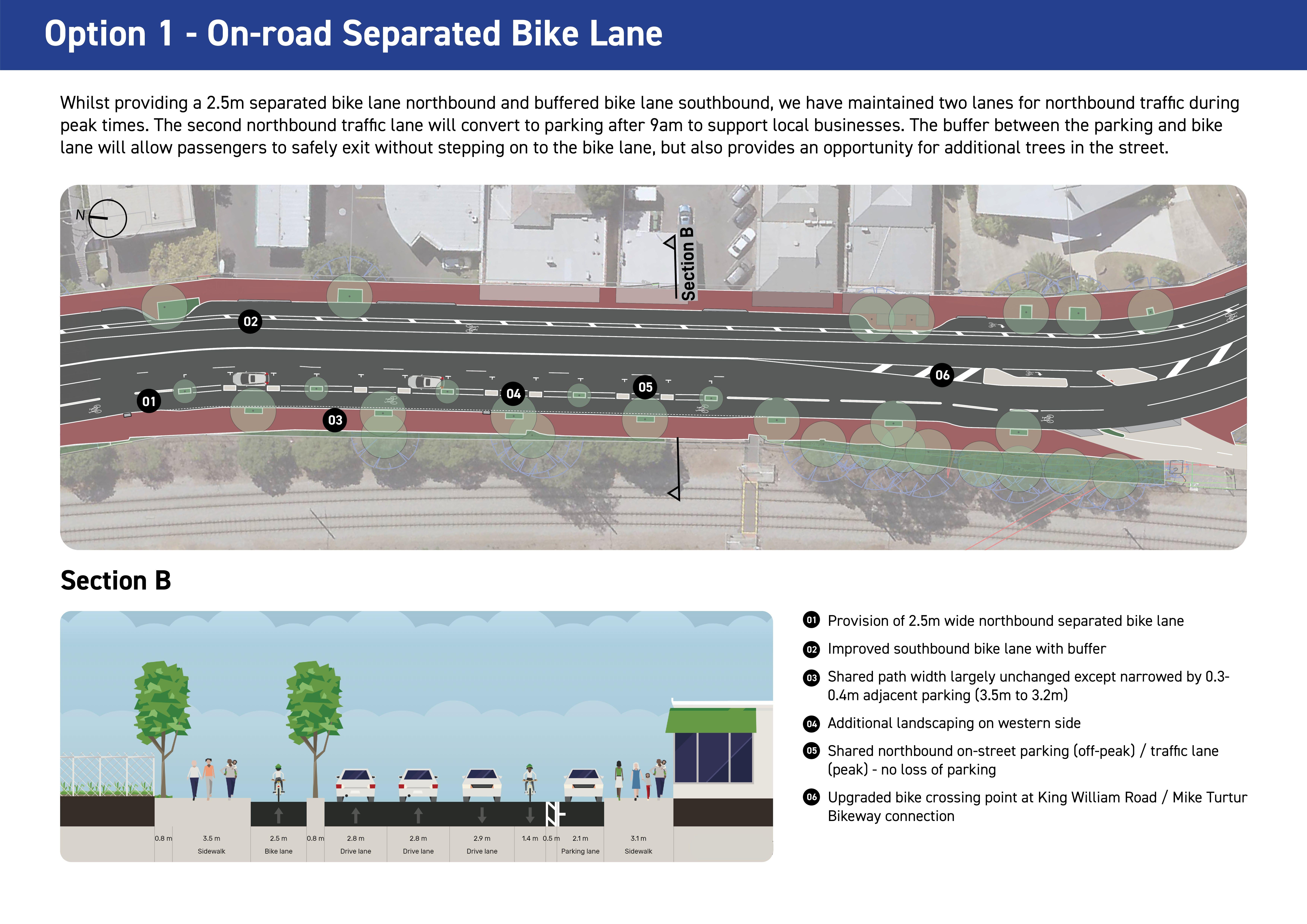 King William Road Bikeway Option 1 (southern half)