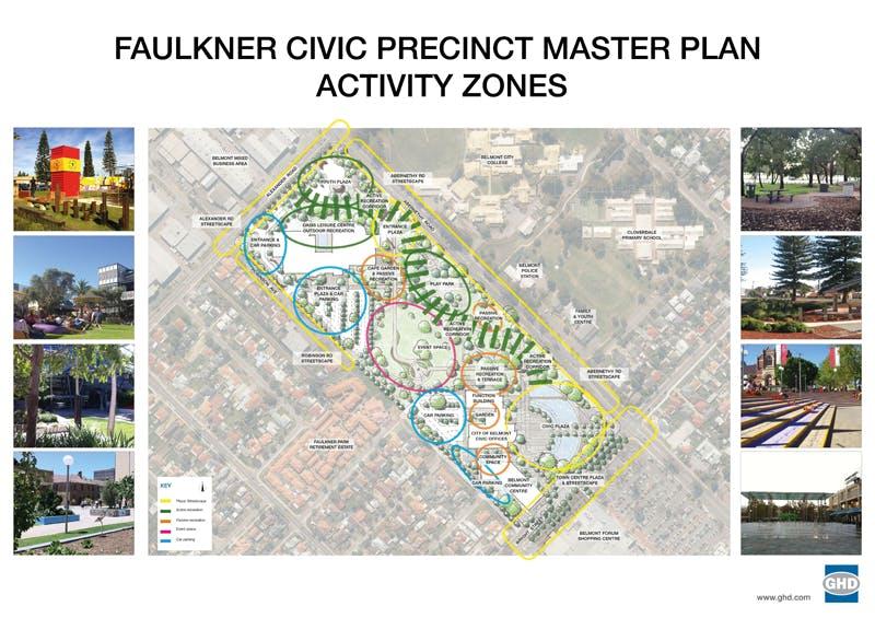 Faulkner Civic Precinct Master Plan Activity Zones