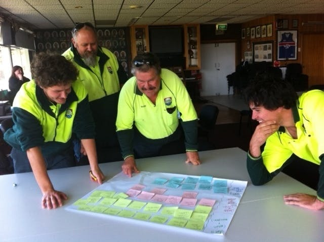 Alexandrina Council Field Staff Vision 2040 workshop