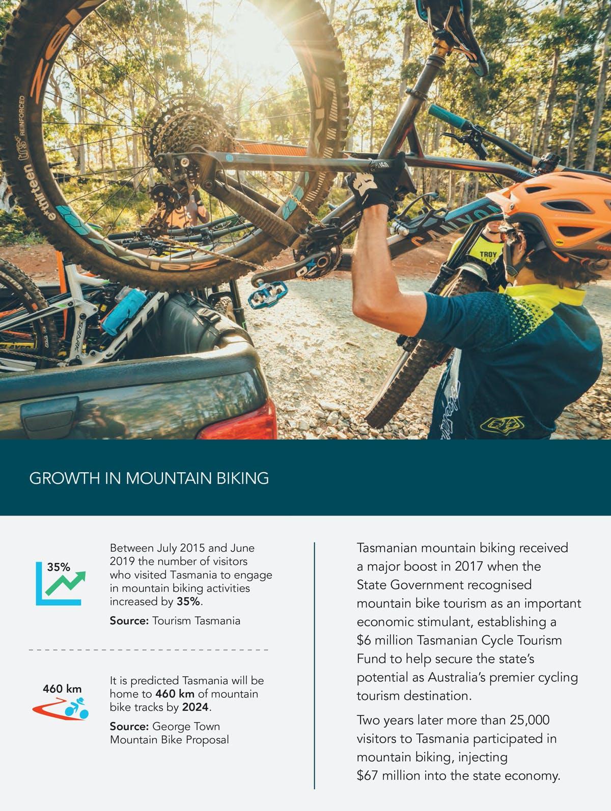 Riding-the-Mountain-Growth-in-Mountain-Biking.jpg