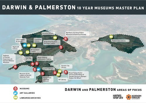 10 Year Museums Master Plan Map