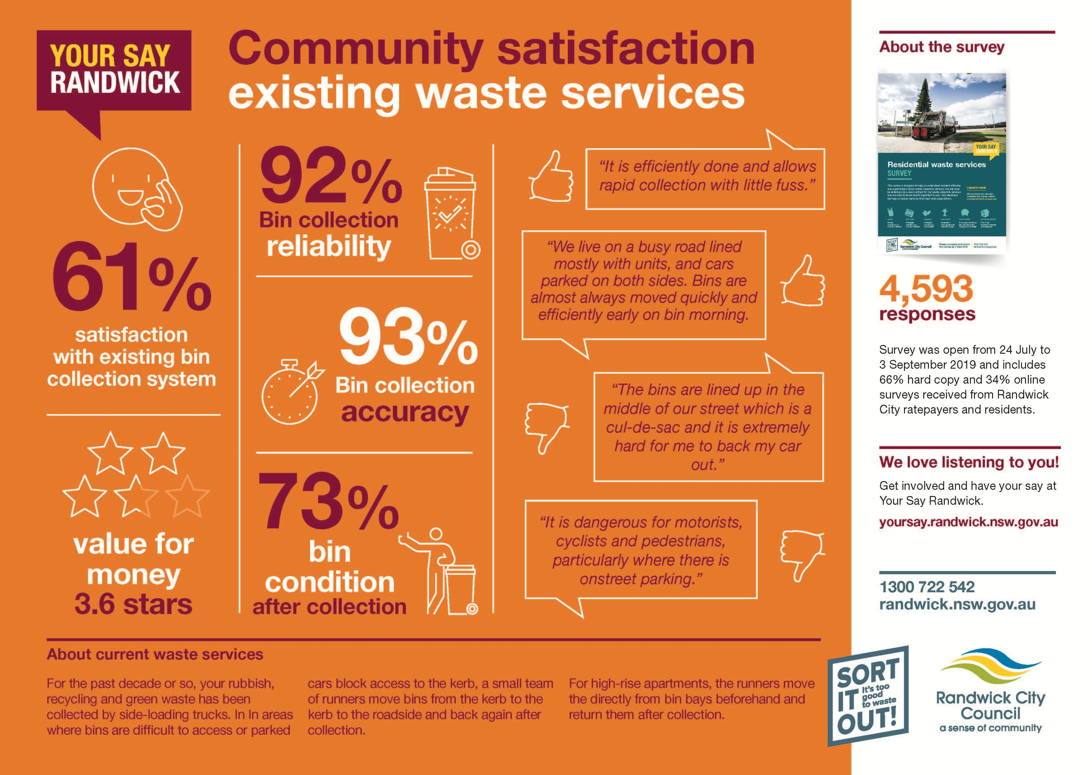 Waste Services consultation outcomes_Page 4