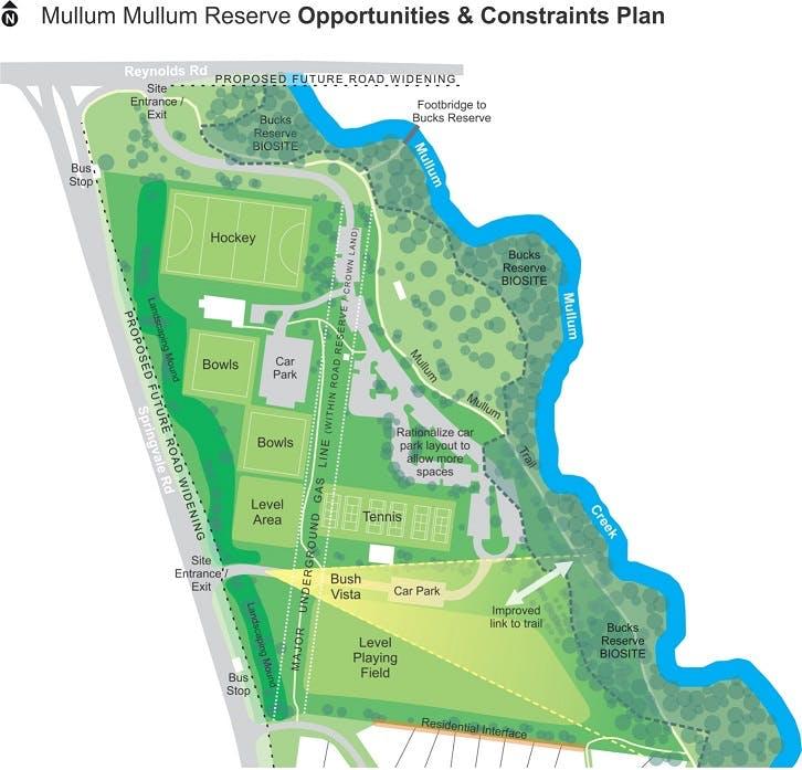 Mullum Mullum Reserve Opportunities and Constraints Plan