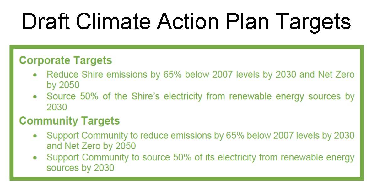 Draft plan targets