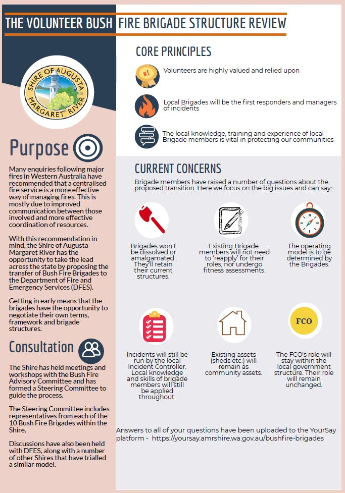 Infographic - Consultation process