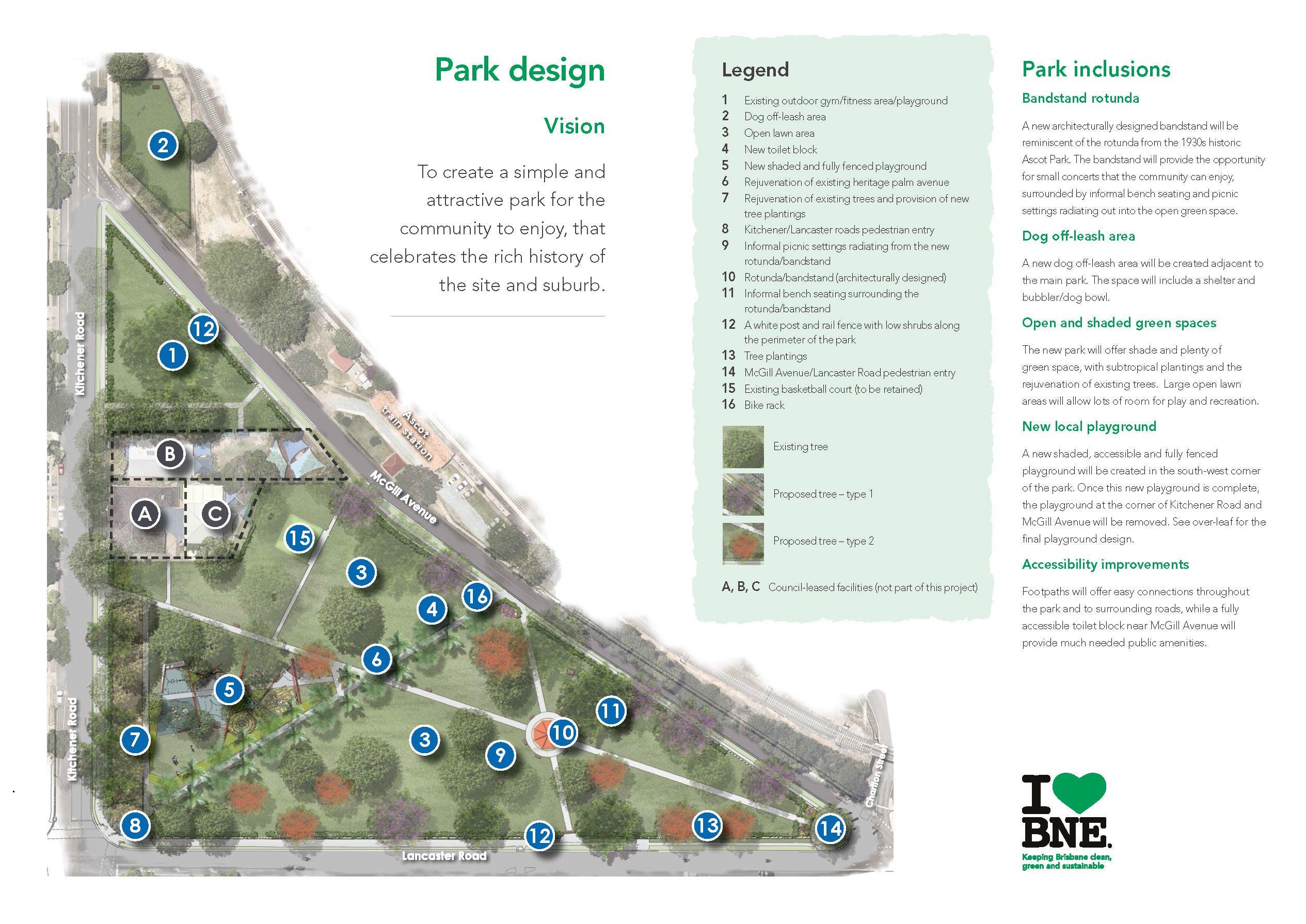 Ascot Park Final Park Design