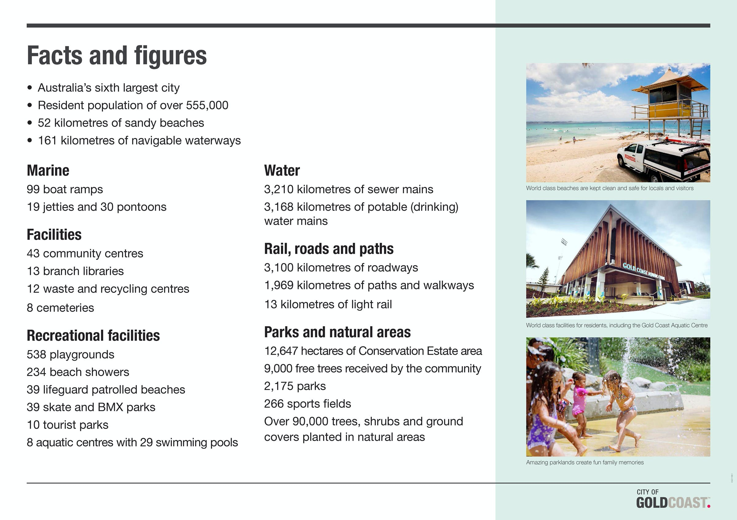 City facts and figures