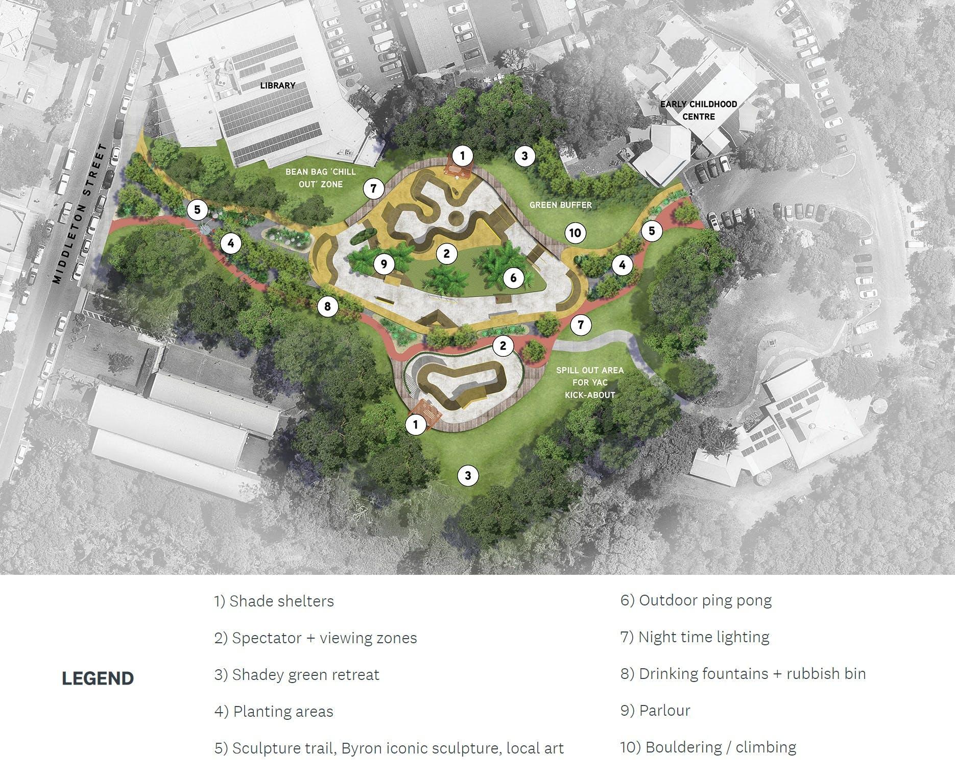 Wider recreation precinct and amenities