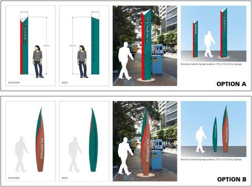City Signage Options
