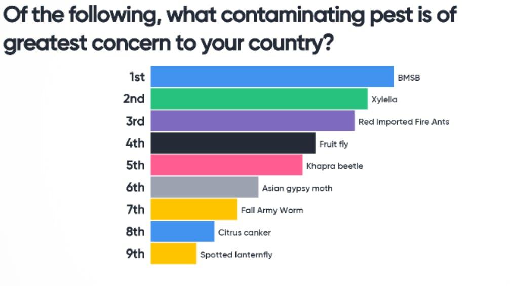 pests of most concern.png