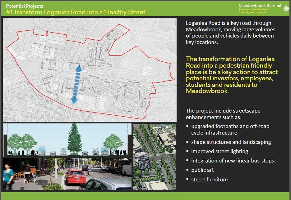 1. Transform Loganlea Rd into a 'Healthy Street'