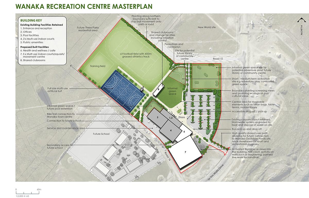 Wanaka Recreation Centre masterplan
