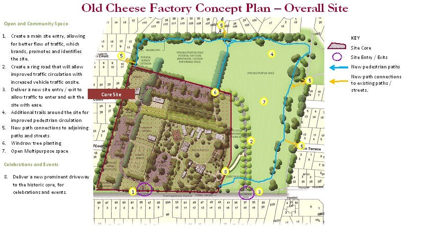 Ocf Mp Overall Site Map