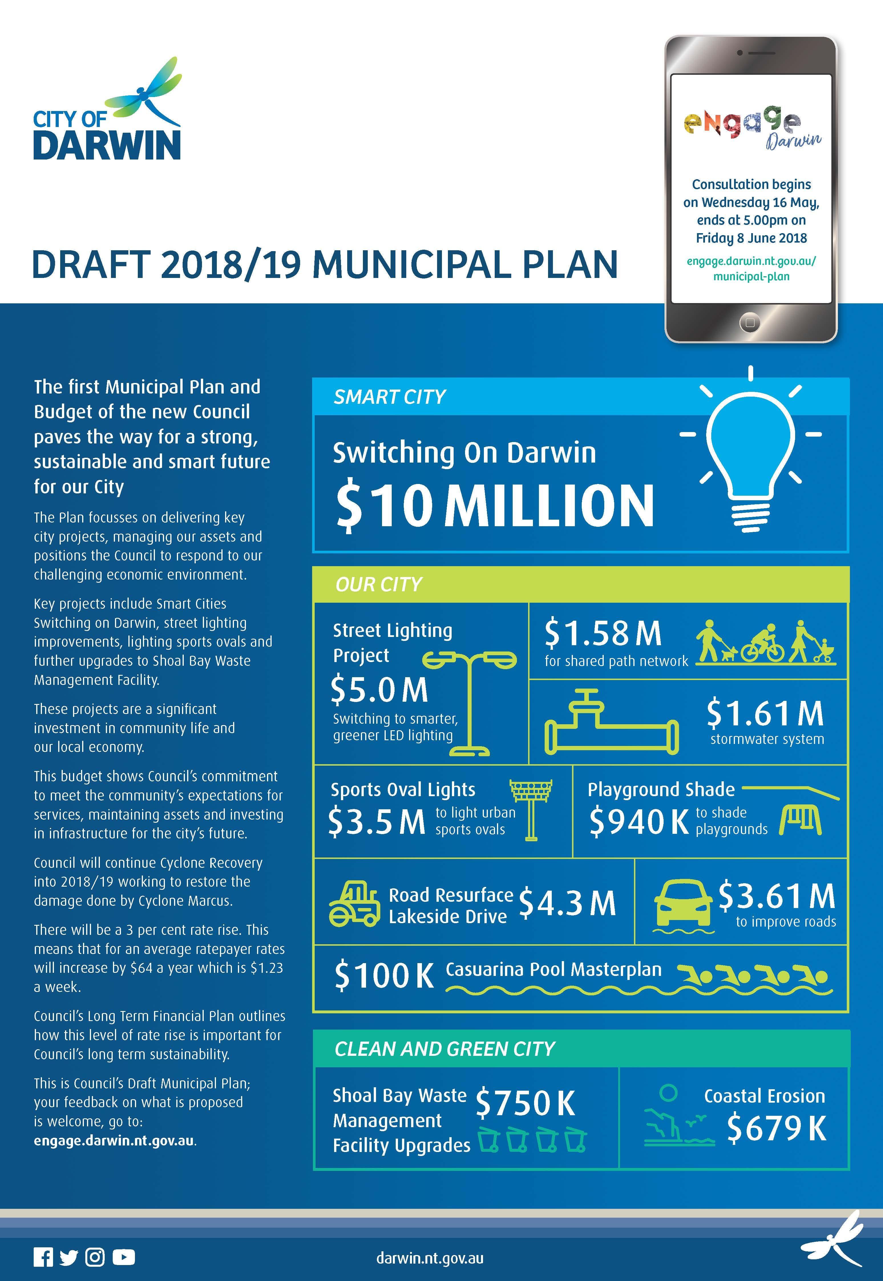 Municipal Plan Highlights
